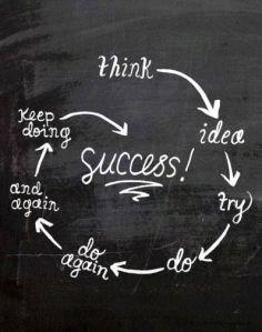 SuccessCircle